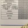 社会保険労務士試験【成績表】
