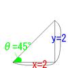 32欠片目:ゲーム制作に便利な数学関数~atan2編~