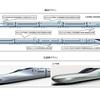 次世代の新幹線標準車両のプロトタイプ E956形【ALFA-X】(アルファエックス)登場 新幹線もこう変わるのか~Σ(・□・;)