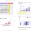 【CTOブログ】KPIの見える化でやってきたこと