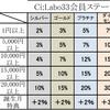シーポイント→サンキューポイント