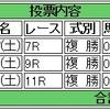 7/23(土)複勝コロガシの予想。9時時点オッズで1,200円→12,040円