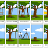 ソフトウェア開発におけるプロジェクト運用の問題点