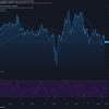 2021-6-19 今週の米国株状況