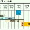 #980 晴海東小学校開校は最速2026年春か?