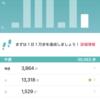 Fitbit Charge4の機能とアプリのイメージを紹介!