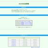 【Aviutl】AviutlがVer.1.10更新!簡単に更新点を~