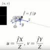 MATLAB symbolic mathを使って煩雑な手計算を自動化する