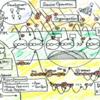 #scrumosaka スクラムフレームワークを使用する具体的な方法。僕の場合。(前編)