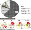 日本、ブラジル鶏肉輸入停止=食肉不正の21施設