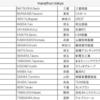 東京マラソン2018、エリートの部での出場が正式に決定しました