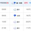 明日「大雪」へ行ってきま〜す