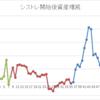 [month] 2019/4月 +355,707