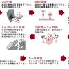 禁煙の効果と、油断による禁煙失敗の恐ろしさ【禁煙14日目】