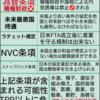 京都新聞による日米FTA社説
