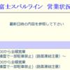 久しぶりのスバルライン富士山五合目