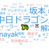 8/14~燕→竜【兎について】