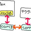 VirtualBoxとシリアル通信をする