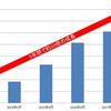 「ニコニコチャンネル」有料登録者数は70万人超 上位の配信者は平均3億円の収益
