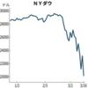 ダウが過去最大の下げ幅を記録した時のSPXLとTECLの下げ幅(4回目)