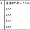 【応用情報】情報セキュリティ解けなかった問題メモ