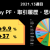 今週My PFは【+10%】2021年week 13の米国株資産推移