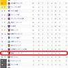 ジーコと共に~2021年J1第9節(アウェイ)鹿島VS コンサドーレ札幌戦!2点先行して勝てないとは!!~