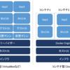 Dockerに今さら入門してみる(Part 1)~環境構築とコンテナの使用方法~