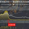「明日24日から始まる春節の連休に合わせて・・」日本政府の初期対応を遅らせたこのフレーズに潜む大きな罠とは?ビッグデータを探る