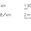 前祝い【66日前 第36回つくばマラソン】