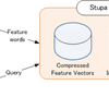 Bayesian Setsによる関連文書検索システムStupa