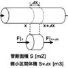 管内流れの1次元移流方程式