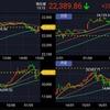 2月までの株取引の振り返り&今後の株価予想