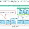 vSphere with Tanzu NSX-ALB(Avi)版ラボ環境構築。Part-03 NSX-ALB コントローラでの準備