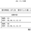 【エルムステークス最終予想2020】無料でG3買い目公開!