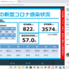 新型コロナ 兵庫県 528人 , 宝塚市 XX人
