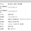 2021年度西部日本ボールルームダンス連盟公認競技会について