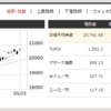 5月25日 端株2銘柄購入