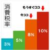 日本の税の歴史 今と昔はこんなに違う