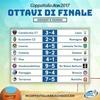 Coppa Italia:初戦の結果