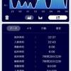 睡眠アプリのスリープマイスターで1週間の睡眠時間を測定