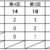"AKB48の""今""と""未来"""