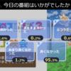 海外の反応「けものフレンズ2」の最終回がニコニコ動画アンケートで歴代最低記録を達成..
