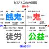 ビジネス4分類詳細(付録)