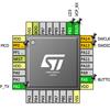 STM32F303K8 GPIO input ボタン