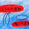 稽古日記~大きい円 article31