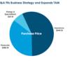 バークシャーも少し株を所有している損保向けデータサービス会社べリスク・アナリティックス(VRSK)