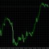 FX市場にリスクオン戻る!