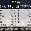 【少女☆歌劇 レヴュースタァライト 第8話 予告感想】さらば青春のひかり