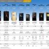 ハイレゾDAP比較一覧 2020年9月版 〜エントリーからハイエンドまで全価格帯を網羅!